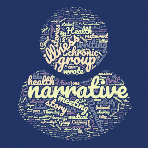 The silouette of a head and body with words representing narrative medicine and storytelling filling up the body.
